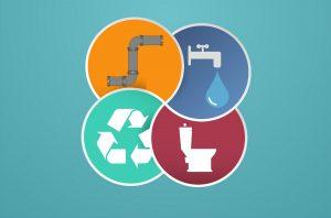 descubra o que é saneamento básico